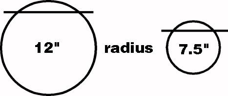 Fingerboard radius